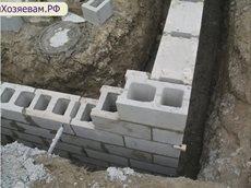 Как сделать ремонт фундамента своими руками